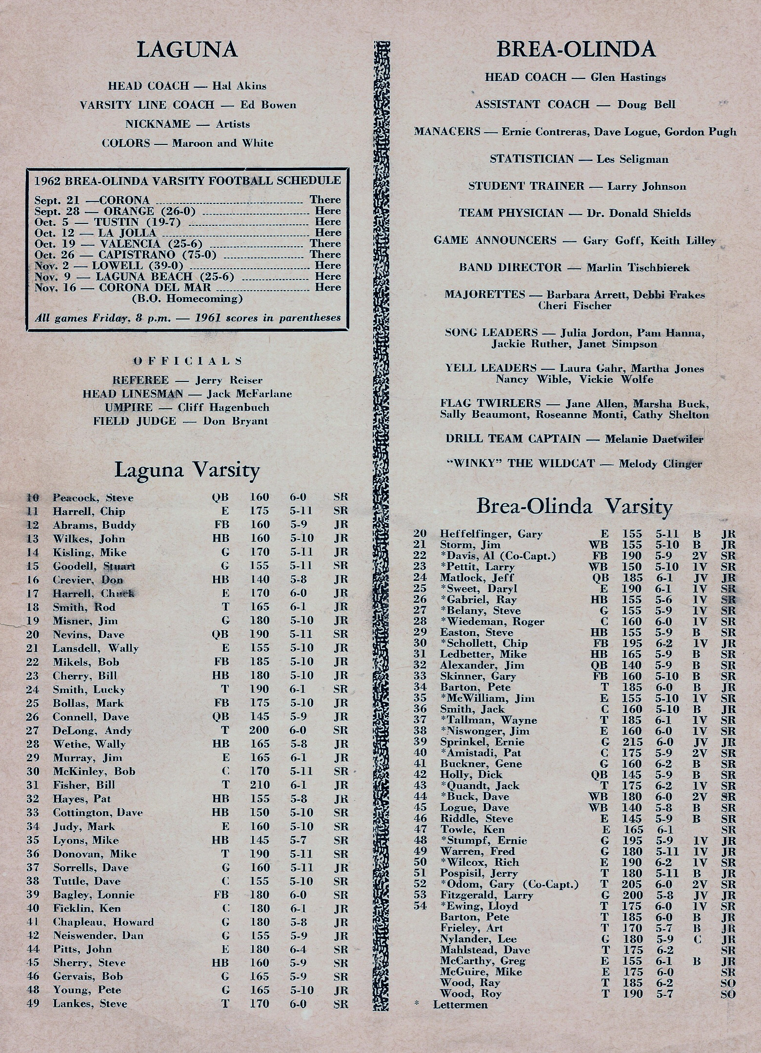 Brea-Olinda vs. Laguna Beach football rosters, 1962 (Photo Courtesy of Terry Sullivan)